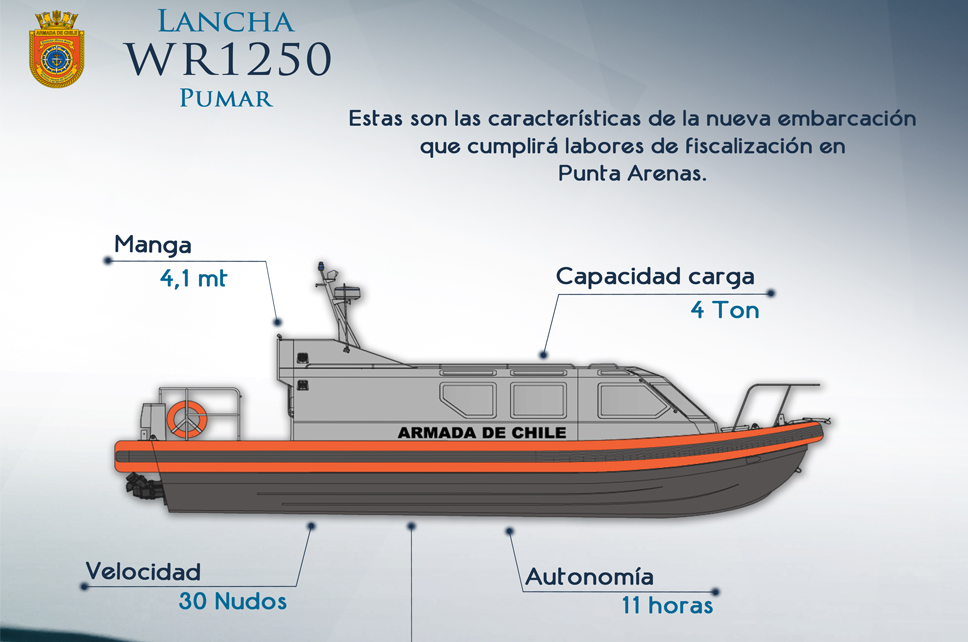 Armada y Sernapesca firman convenio para operar embarcación que fiscalizará acuicultura en Magallanes